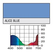 "Lee Filters 197 Alice Blue Roll, High Temperature, Alice Blue, 1.17M X 4M  /  46"" X 13'"